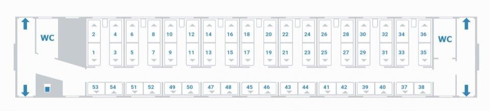 Distribución de trenes de Rusia tercera clase