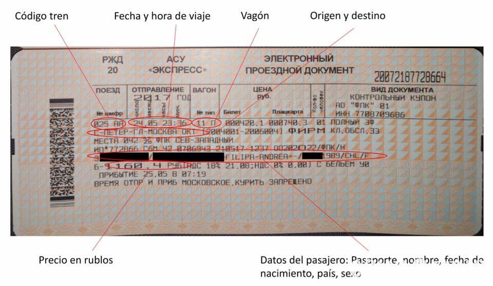 Cómo leer tu billete de tren en Rusia